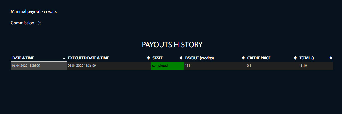 Step 4: Payout Approved